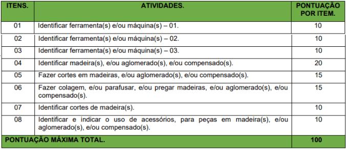 prova pratica 1 8 - Concurso Prefeitura de Corumbiara RO
