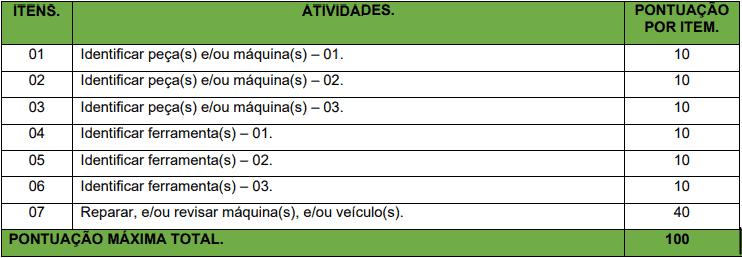 prova pratica 1 9 - Concurso Prefeitura de Corumbiara RO