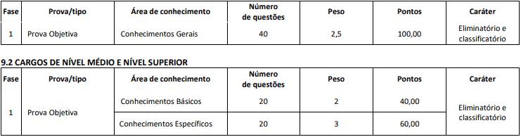 prova - Concurso CRM MS 2020: Inscrições encerradas