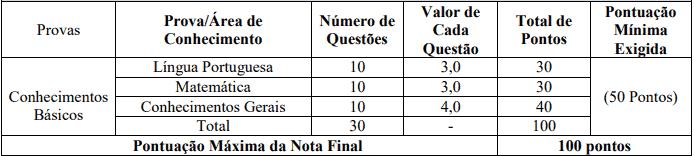 provas objetivas  - Concurso Câmara Municipal de Olinda Nova MA: Provas suspensas