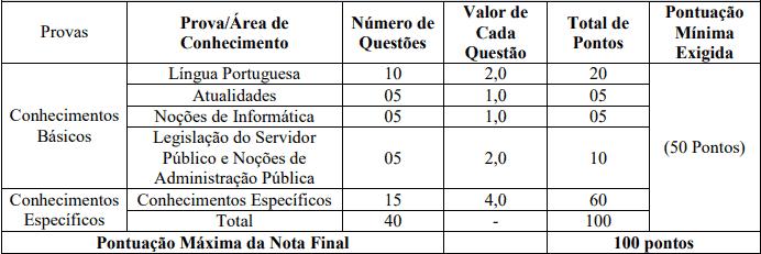 provas objetivas 1 1 - Concurso Câmara Municipal de Olinda Nova MA: Provas suspensas