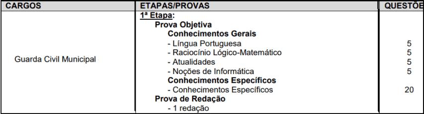 provas objetivas 1 102 - Concurso Prefeitura de Santo André SP: Inscrições abertas para Guarda Municipal