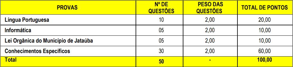 provas objetivas 1 104 - Concurso Prefeitura de Jataúba PE