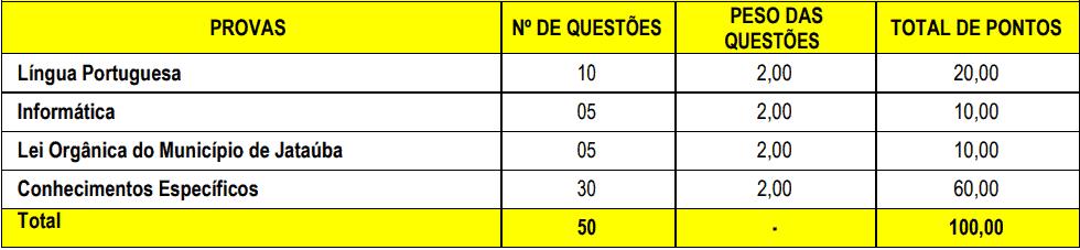 provas objetivas 1 105 - Concurso Prefeitura de Jataúba PE
