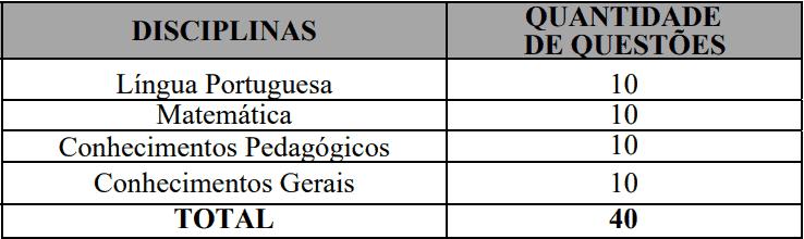 provas objetivas 1 109 - Concurso Prefeitura Ruy Barbosa-BA 2020