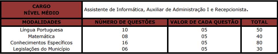 provas objetivas 1 111 - Concurso Câmara de Antônio João MS