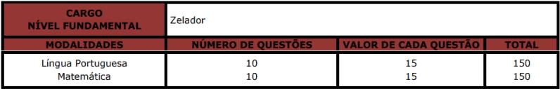 provas objetivas 1 112 - Concurso Câmara de Antônio João MS