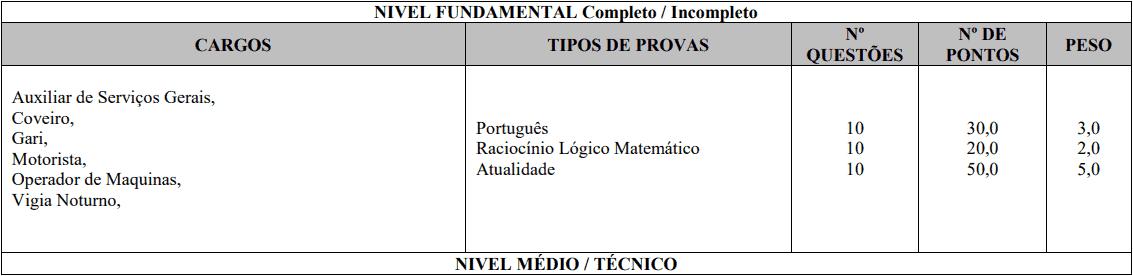 provas objetivas 1 113 - Concurso Prefeitura de Cascalho Rico - MG