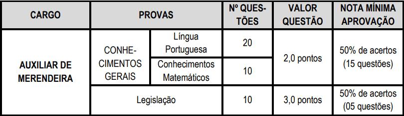 provas objetivas 1 115 - Concurso Prefeitura de Lucélia-SP: Inscrições encerradas. Provas dia 29/11