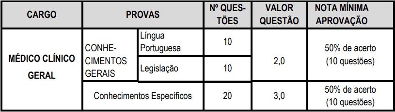 provas objetivas 1 116 - Concurso Prefeitura de Lucélia-SP: Inscrições encerradas. Provas dia 29/11