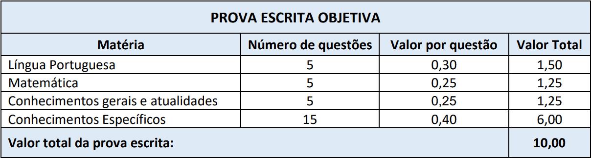 provas objetivas 1 120 - Processo Seletivo Prefeitura de Chapadão do Lageado SC 2020