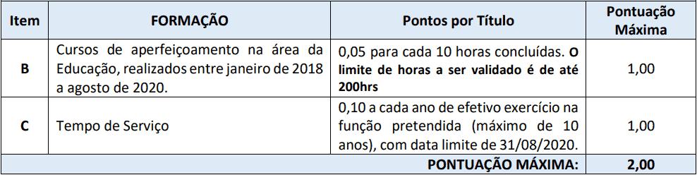 provas objetivas 1 121 - Processo Seletivo Prefeitura de Chapadão do Lageado SC 2020