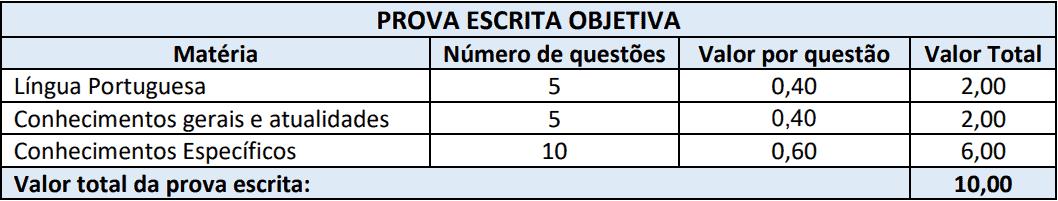 provas objetivas 1 125 - Processo Seletivo Prefeitura de Nova Veneza-SC