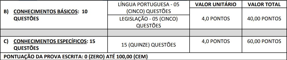 provas objetivas 1 131 - Concurso Prefeitura de Ouro Verde SP