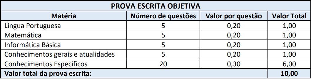 provas objetivas 1 132 - Concurso Prefeitura de Irati - SC: Edital Retificado. Inscrições prorrogadas