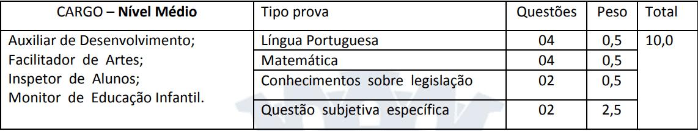 provas objetivas 1 135 - Processo Seletivo Prefeitura de Alto Taquari MT 2020
