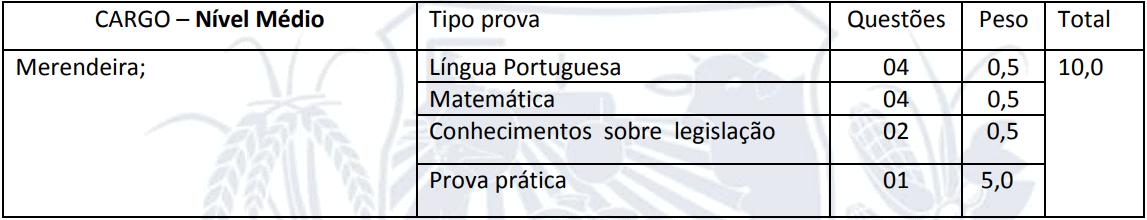 provas objetivas 1 136 - Processo Seletivo Prefeitura de Alto Taquari MT 2020