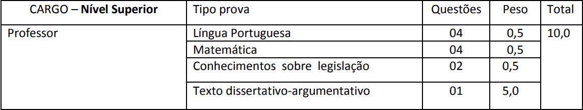 provas objetivas 1 137 - Processo Seletivo Prefeitura de Alto Taquari MT 2020