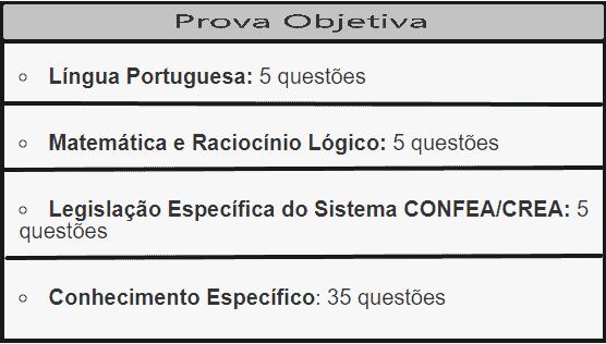 provas objetivas 1 138 - Concurso Crea SC - Analista: Suspenso