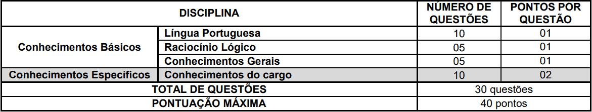 provas objetivas 1 139 - Concurso AMT de Ji-Paraná-RO 2020