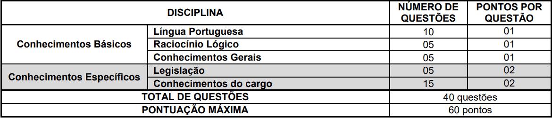 provas objetivas 1 140 - Concurso AMT de Ji-Paraná-RO 2020