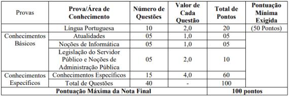 provas objetivas 1 2 - Concurso Câmara Municipal de Olinda Nova MA: Provas suspensas