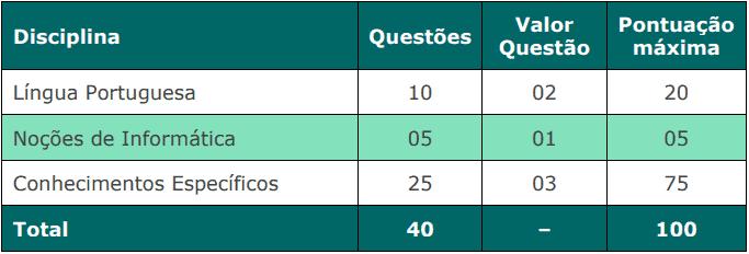 provas objetivas 1 21 - Concurso Câmara de Mangaratiba RJ