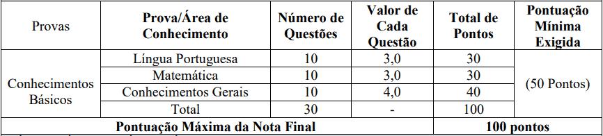 provas objetivas 1 3 - Concurso Câmara Municipal de São João Batista MA: Inscrições encerradas