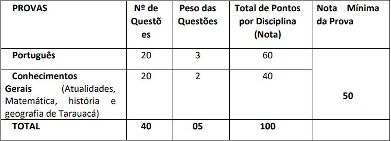 provas objetivas 1 32 - Concurso Prefeitura Municipal de Tarauacá AC: Suspenso temporariamente