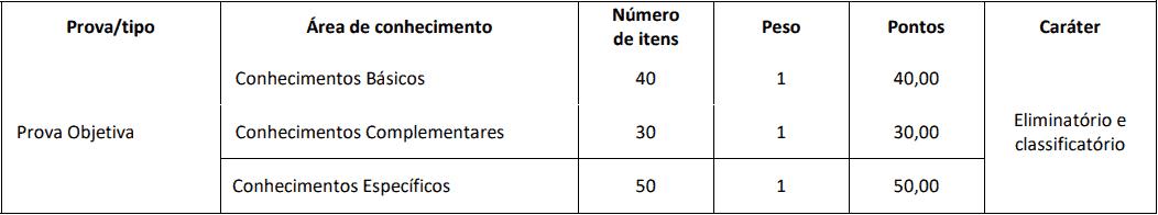 provas objetivas 1 43 - Concurso CRESS AC: Inscrições abertas com 05 vagas
