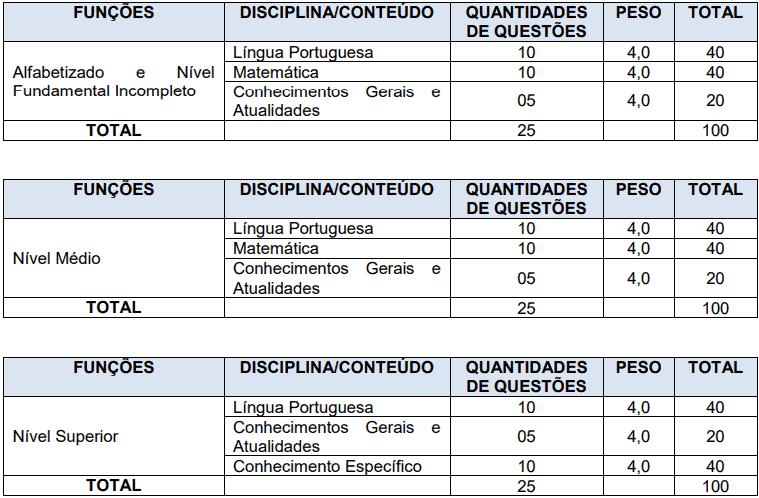 provas objetivas 1 49 - Concurso Prefeitura de Goiandira GO: Suspensão temporária