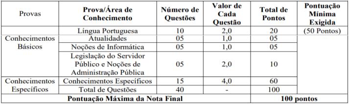provas objetivas 1 5 - Concurso Câmara Municipal de São João Batista MA: Inscrições encerradas