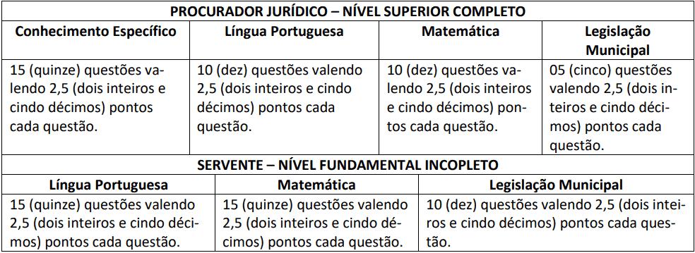 provas objetivas 1 55 - Concurso Câmara de Ibirarema SP: Inscrições abertas com 2 vagas