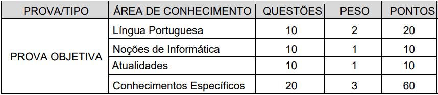 provas objetivas 1 56 - Concurso CRA RR - Vagas para Assistente e Fiscal