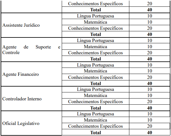 provas objetivas 1 63 - Concurso Câmara de Caraguatatuba SP: Suspenso!