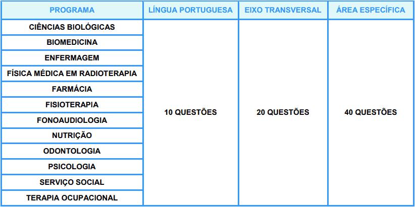provas objetivas 1 65 - Processo Seletivo de Barretos SP: Inscrições abertas com 44 vagas