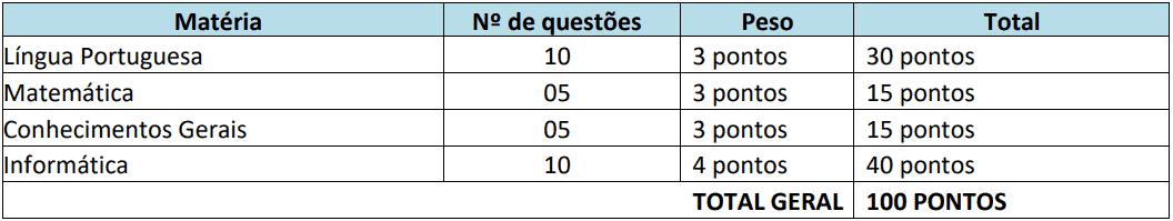 provas objetivas 1 70 - Concurso de Jaciara MT: Inscrições abertas para 74 vagas