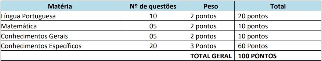 provas objetivas 1 71 - Concurso de Jaciara MT: Inscrições abertas para 74 vagas