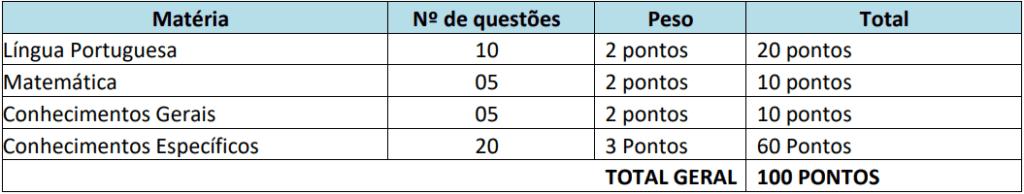 provas objetivas 1 72 1024x194 - Concurso de Jaciara MT: Inscrições abertas para 74 vagas