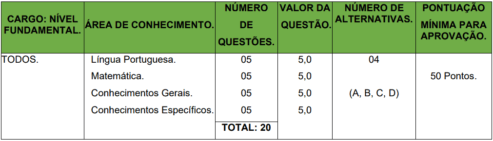 provas objetivas 1 73 - Concurso Prefeitura de Corumbiara RO