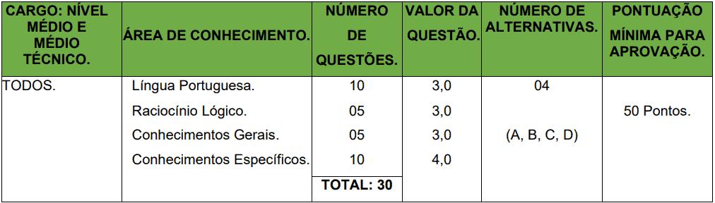 provas objetivas 1 74 - Concurso Prefeitura de Corumbiara RO