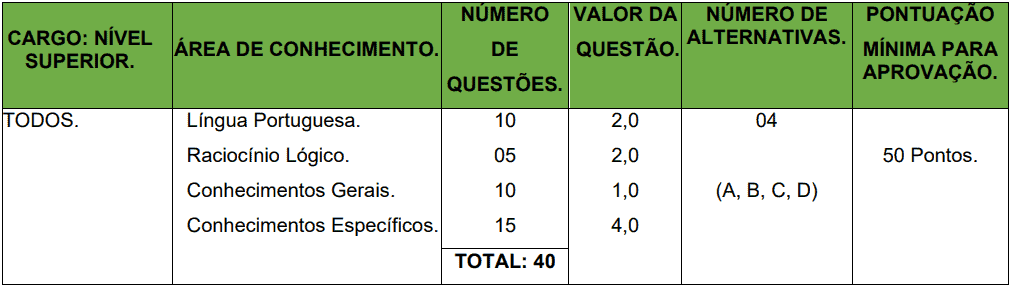 provas objetivas 1 75 - Concurso Prefeitura de Corumbiara RO