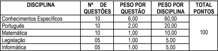 provas objetivas 1 87 - Concurso Prefeitura de São José do Hortêncio-RS: Provas suspensas