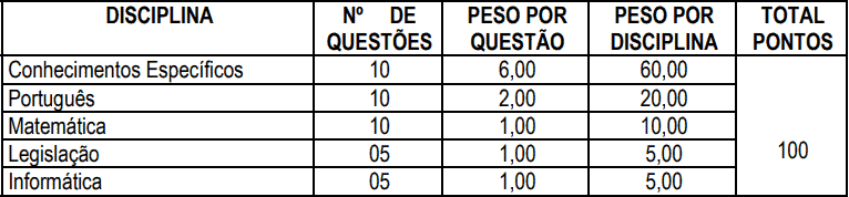 provas objetivas 1 88 - Concurso Prefeitura de São José do Hortêncio-RS: Provas suspensas