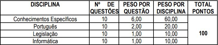 provas objetivas 1 89 - Concurso Prefeitura de São José do Hortêncio-RS: Provas suspensas