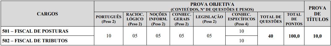 provas objetivas 1 9 - Concurso Prefeitura Presidente Olegário MG: Saiu Edital com 03 vagas!