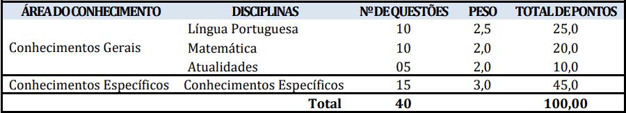 provas objetivas 1 91 - Concurso Prefeitura Marapanim-PA 2020: Inscrições encerradas