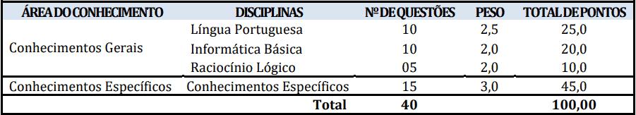 provas objetivas 1 92 - Concurso Prefeitura Marapanim-PA 2020: Inscrições encerradas