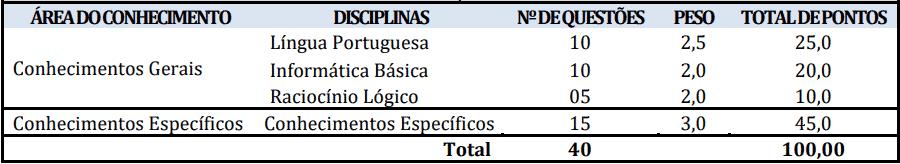 provas objetivas 1 93 - Concurso Prefeitura Marapanim-PA 2020: Inscrições encerradas