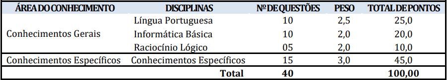 provas objetivas 1 94 - Concurso Prefeitura Marapanim-PA 2020: Inscrições encerradas